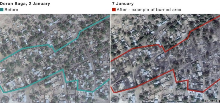 Satellite Images of Baga Destruction by Boko Haram